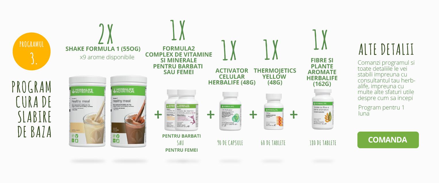 herbalife cura de slabire